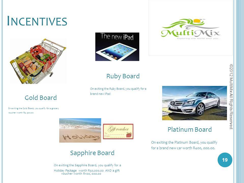 Incentives Ruby Board Gold Board Platinum Board Sapphire Board