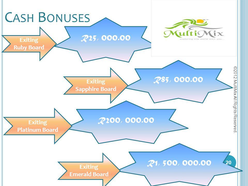 Cash Bonuses R25, 000.00. Exiting. Ruby Board. R85, 000.00. Exiting. Sapphire Board. R200, 000.00.
