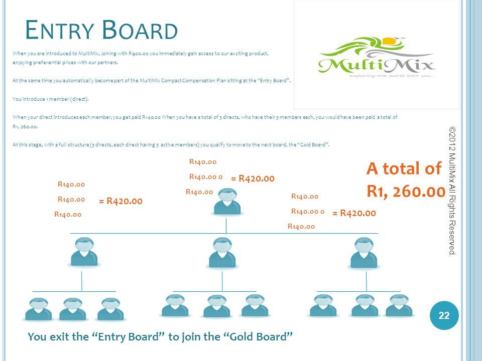 Entry Board