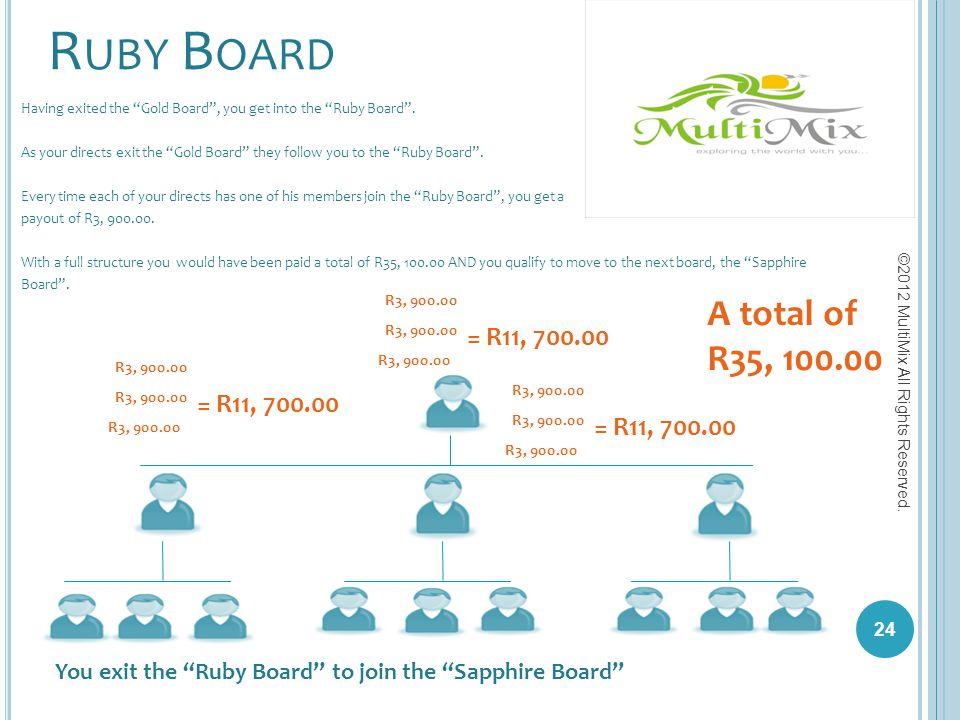 Ruby Board A total of R35, 100.00 = R11, 700.00 = R11, 700.00