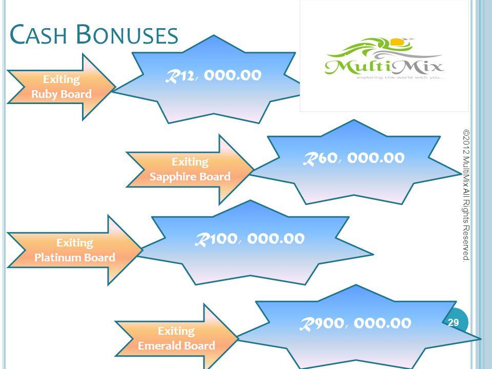 Cash Bonuses R12, 000.00 R60, 000.00 R100, 000.00 R900, 000.00 Exiting
