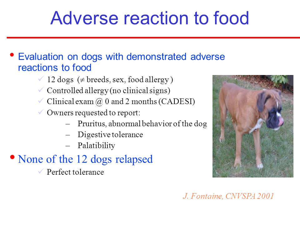 Adverse reaction to food