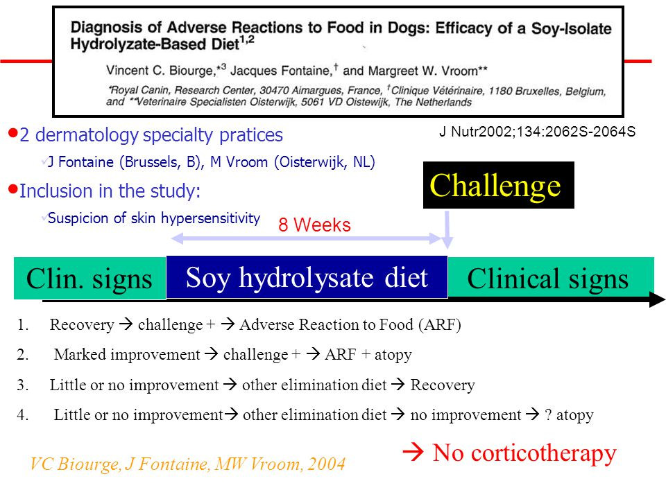 Diagnosis of ARF Challenge Clin. signs Soy hydrolysate diet