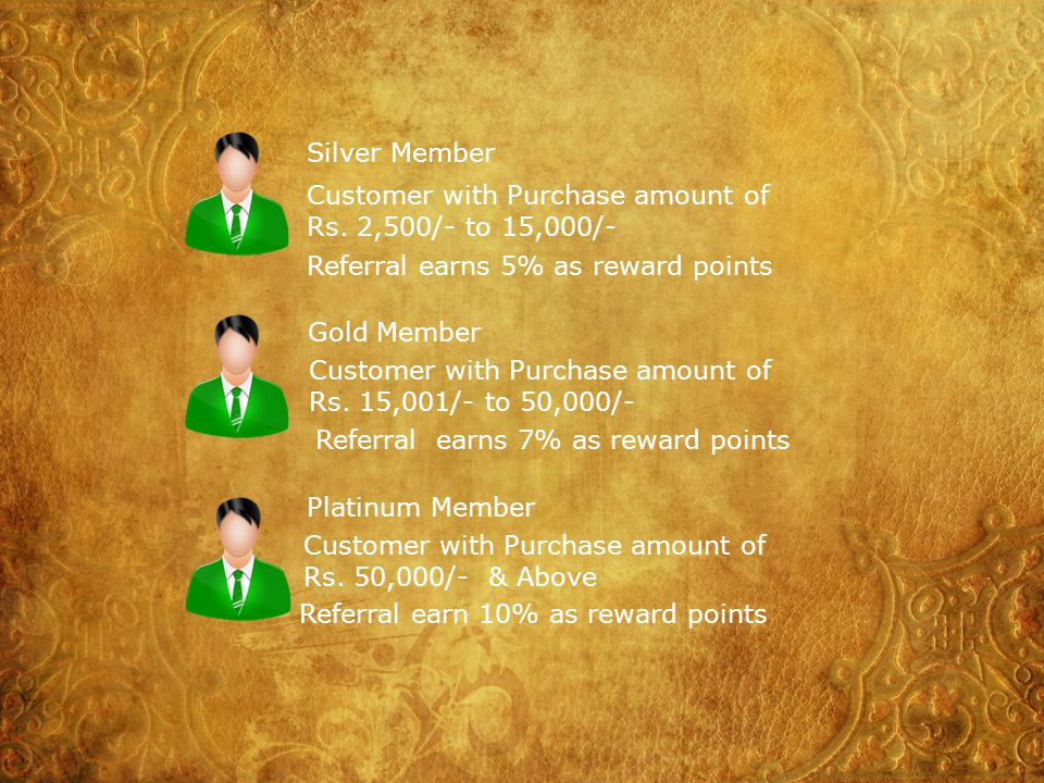 Silver Member Customer with Purchase amount of. Rs. 2,500/- to 15,000/- Referral earns 5% as reward points.