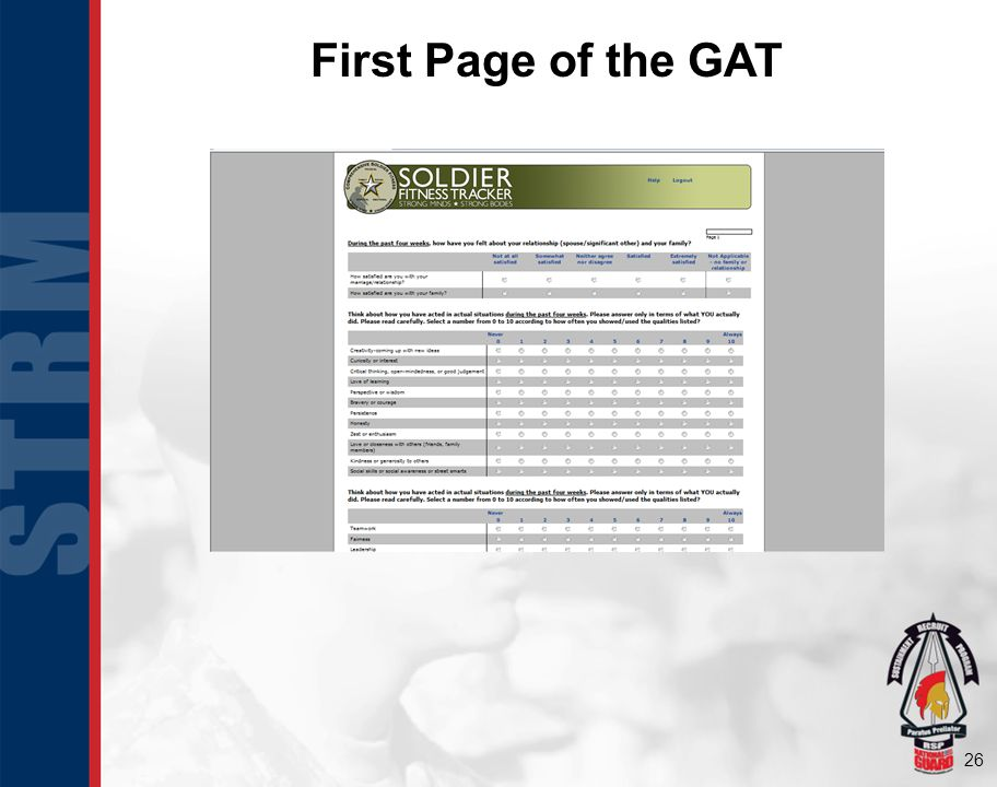 First Page of the GAT