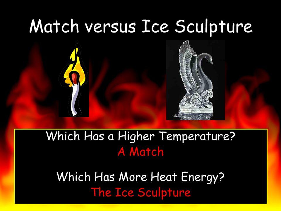 Match versus Ice Sculpture