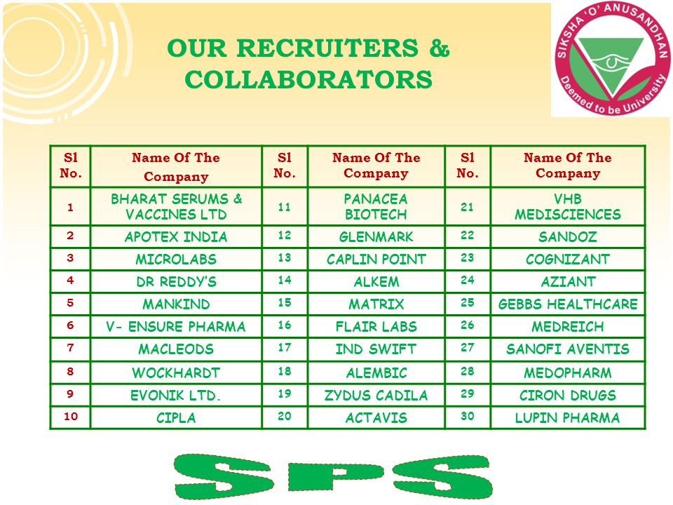 OUR RECRUITERS & COLLABORATORS BHARAT SERUMS & VACCINES LTD