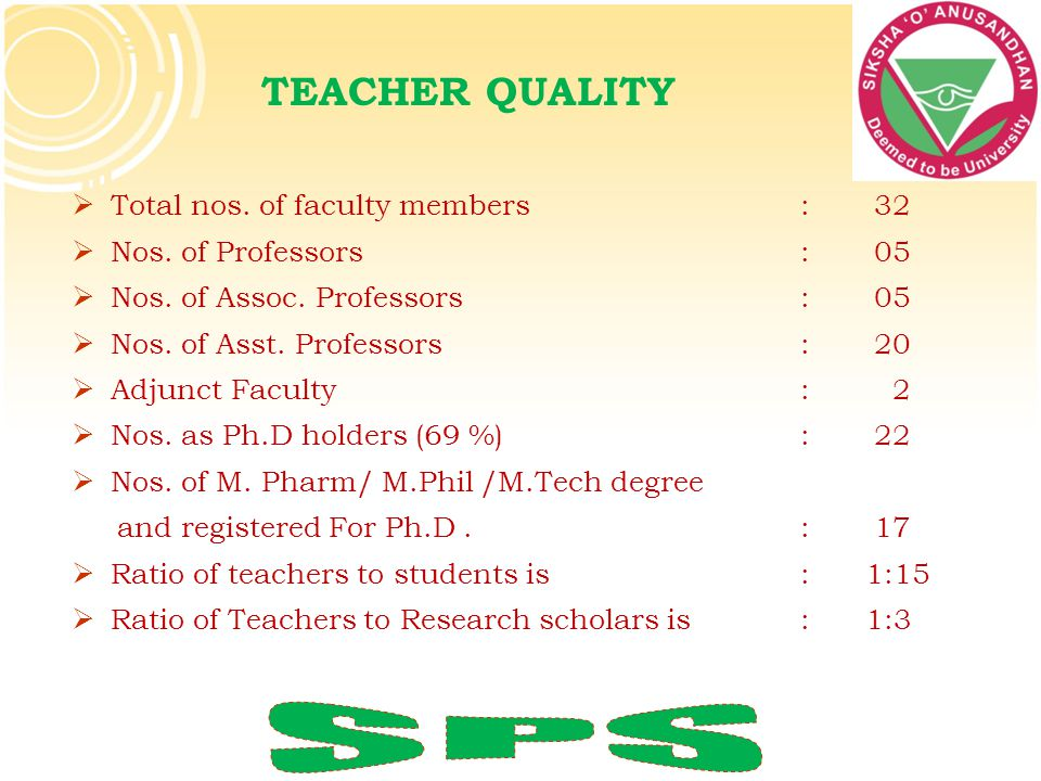SPS TEACHER QUALITY Total nos. of faculty members : 32