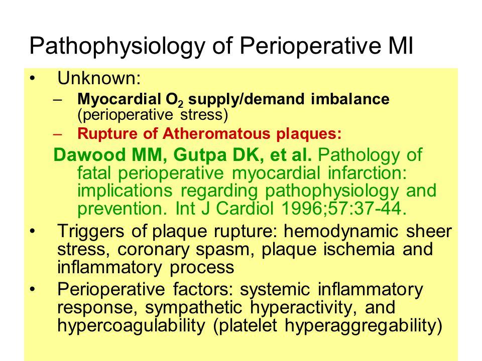 Pathophysiology of Perioperative MI