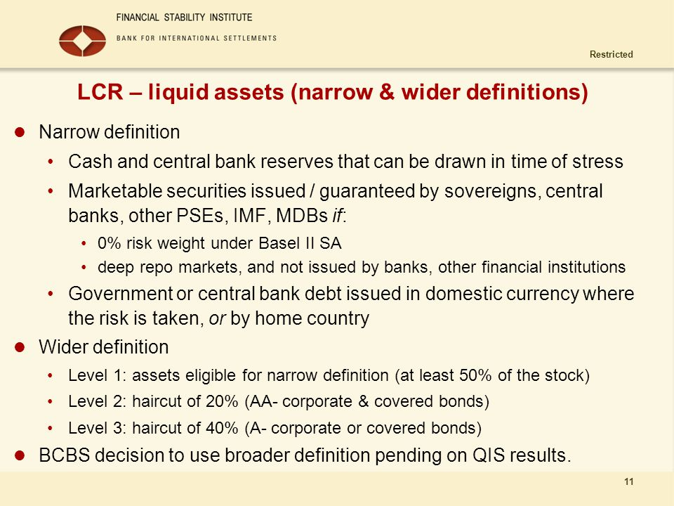 LCR – liquid assets (narrow & wider definitions)
