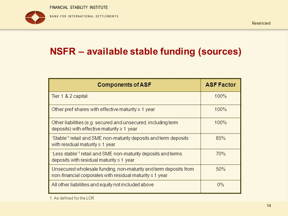 NSFR – available stable funding (sources)