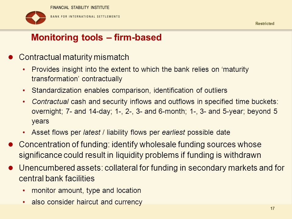 Monitoring tools – firm-based