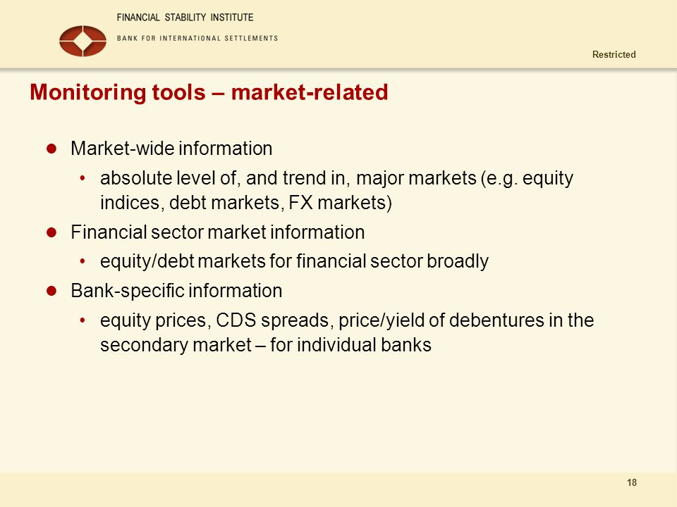 Monitoring tools – market-related