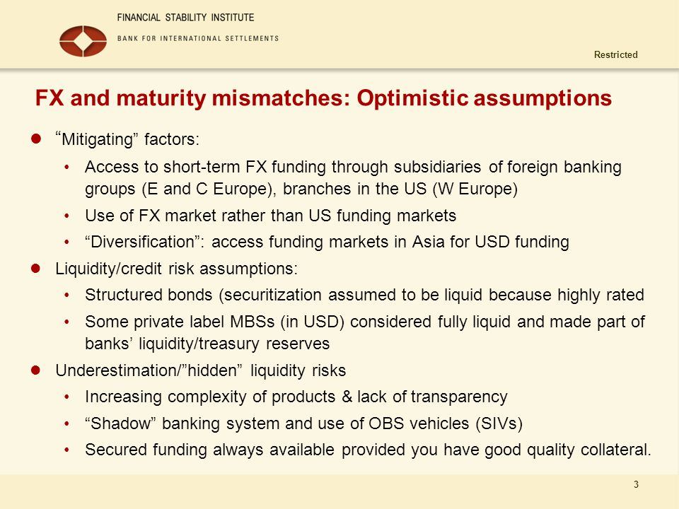 FX and maturity mismatches: Optimistic assumptions