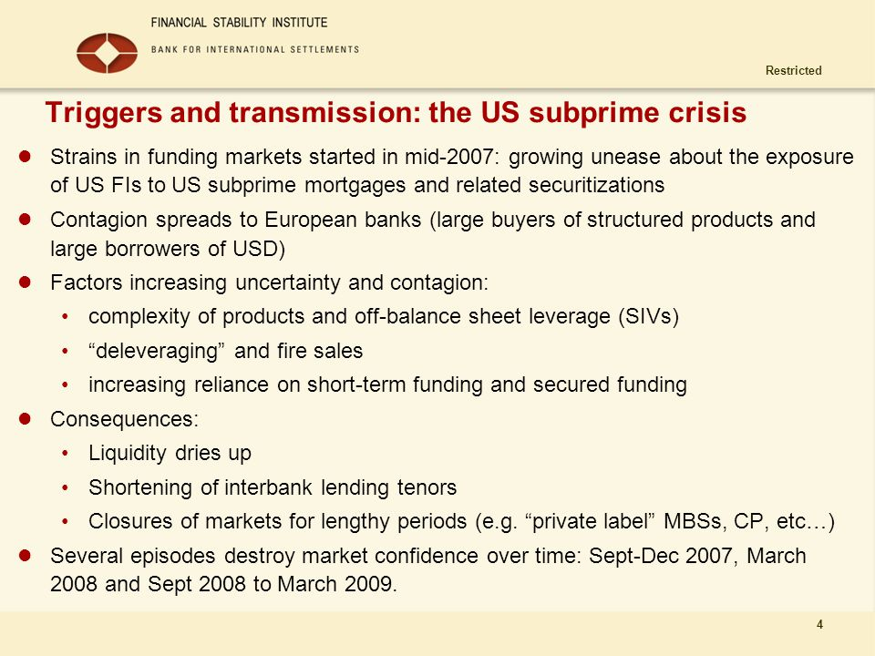 Triggers and transmission: the US subprime crisis