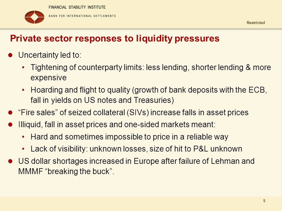 Private sector responses to liquidity pressures