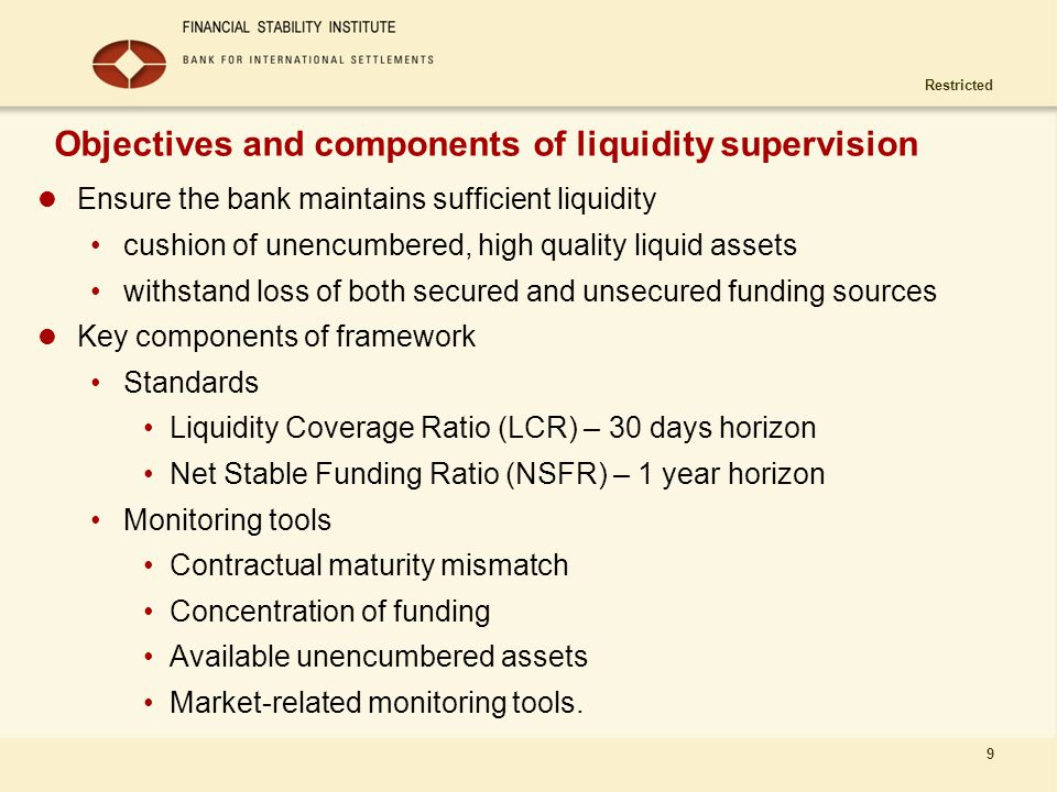 Objectives and components of liquidity supervision