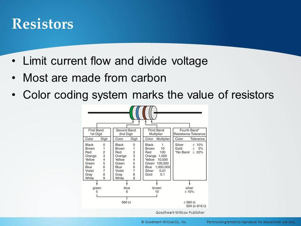 Resistors Limit current flow and divide voltage