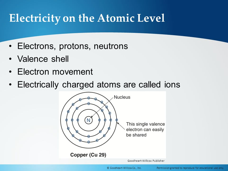 Electricity on the Atomic Level