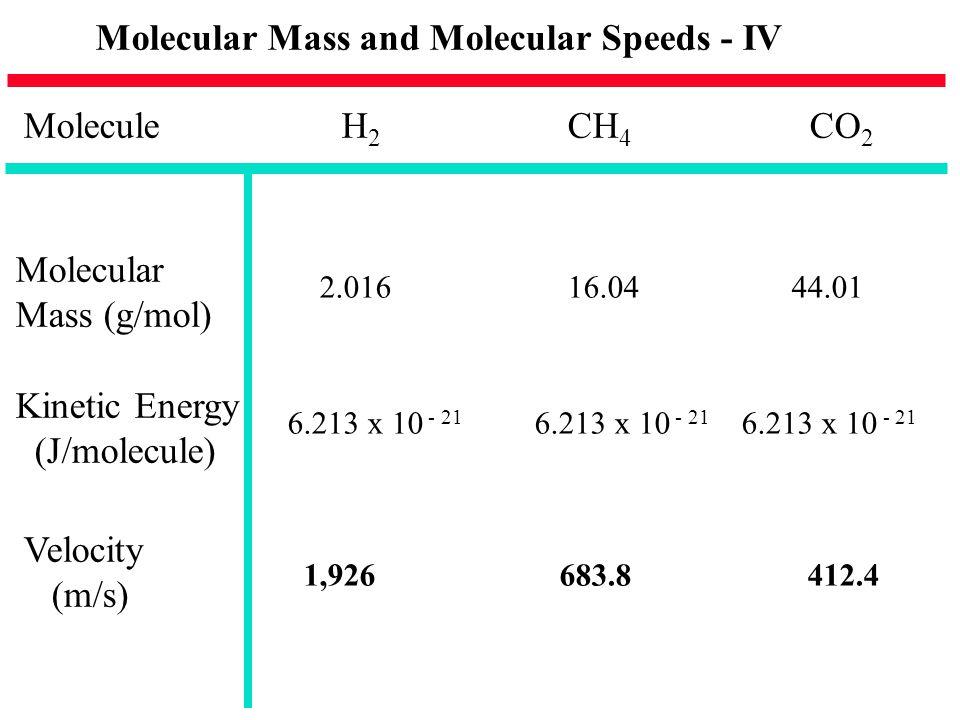 Molecular Mass and Molecular Speeds - IV