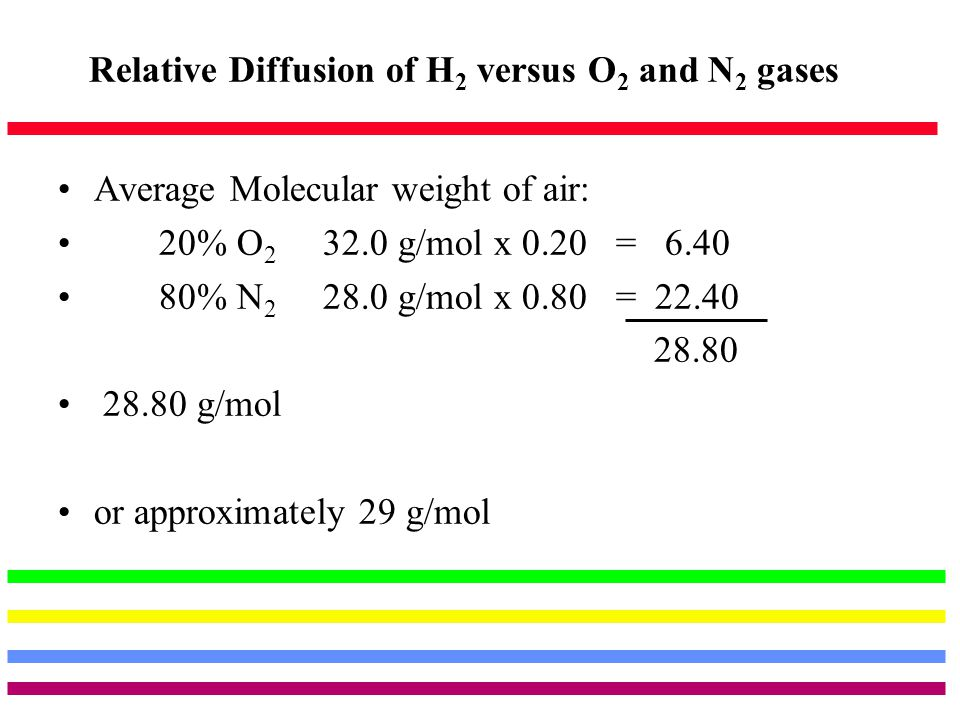 Relative Diffusion of H2 versus O2 and N2 gases