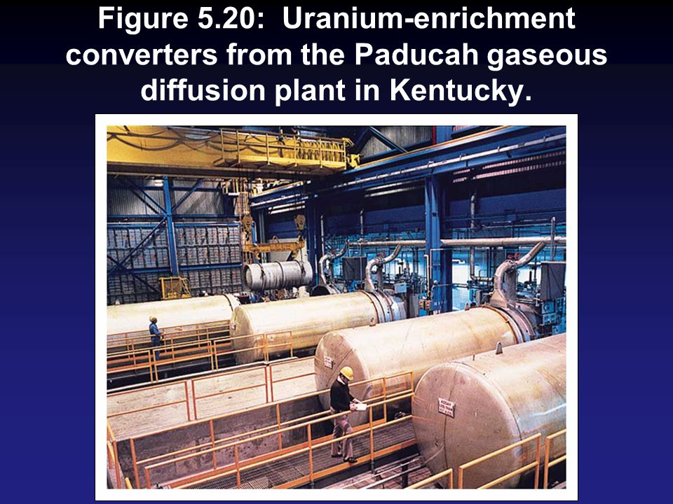 Figure 5.20: Uranium-enrichment converters from the Paducah gaseous diffusion plant in Kentucky.