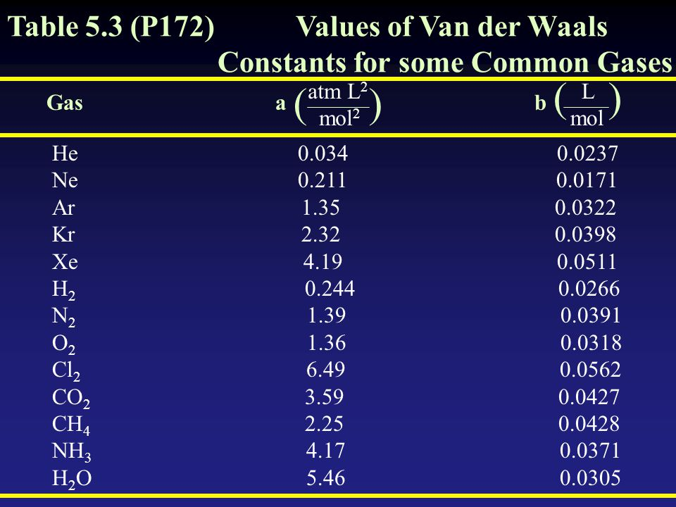 ( ) ( ) Table 5.3 (P172) Values of Van der Waals