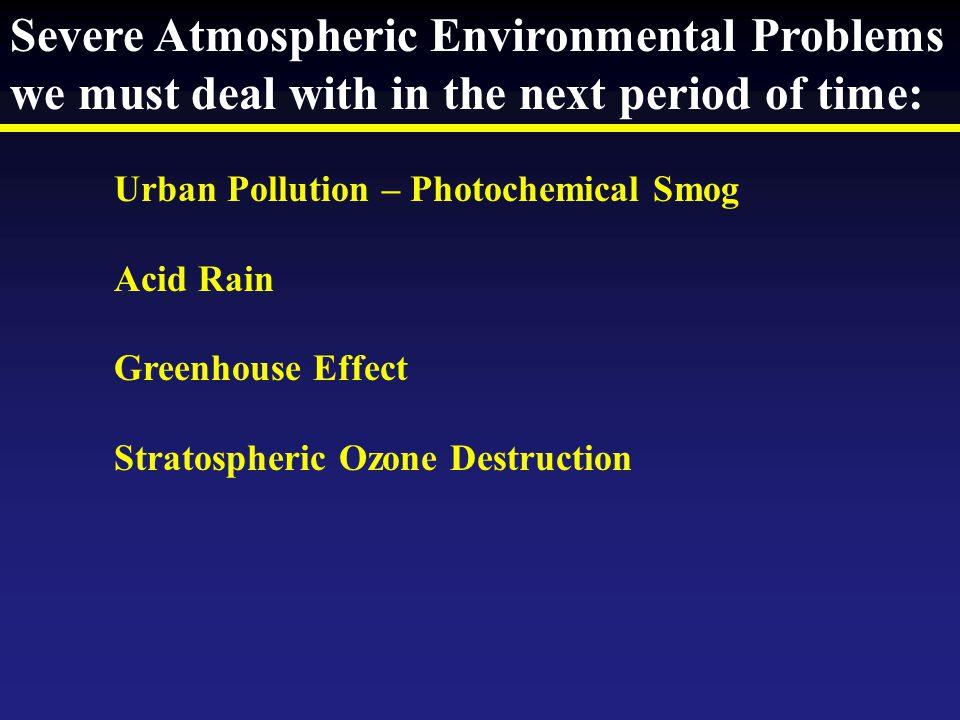 Severe Atmospheric Environmental Problems