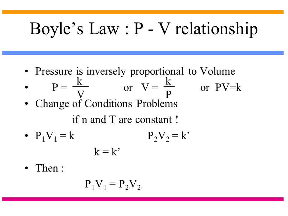 Boyle's Law : P - V relationship