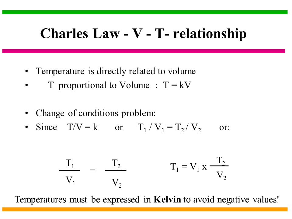 Charles Law - V - T- relationship