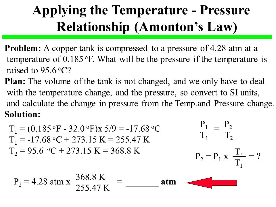 Applying the Temperature - Pressure Relationship (Amonton's Law)