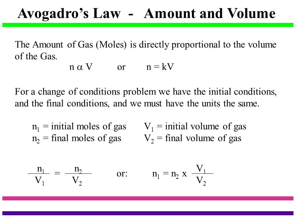 Avogadro's Law - Amount and Volume