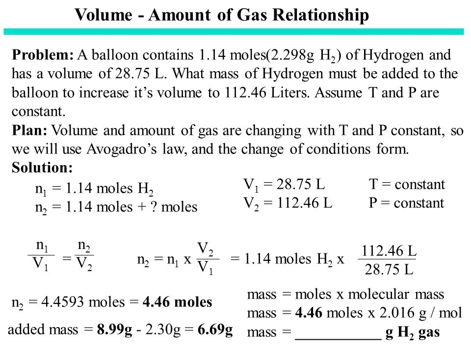 Volume - Amount of Gas Relationship