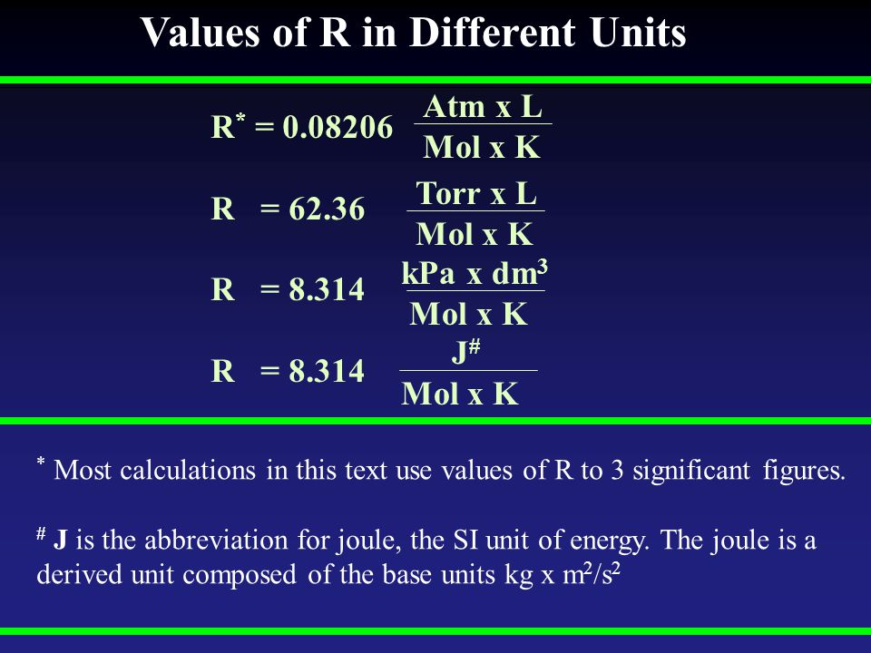 Values of R in Different Units