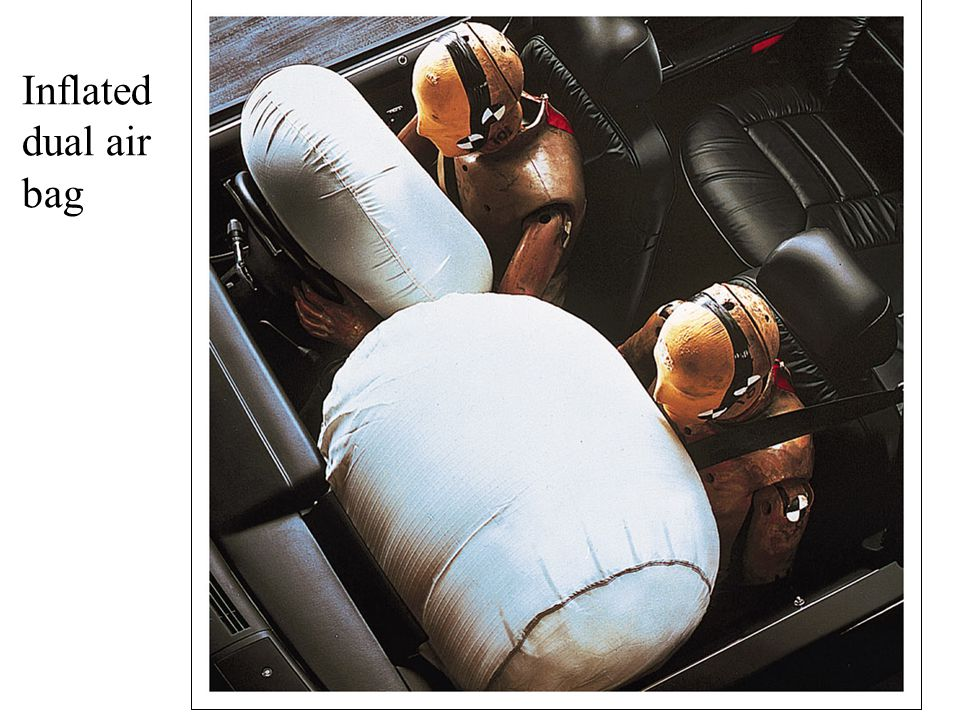 Inflated dual air bag