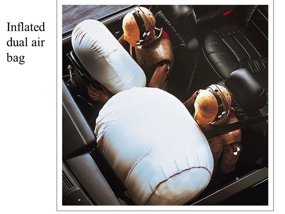 Inflated dual air bag