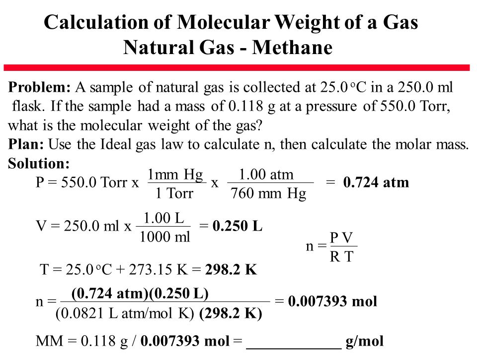 Calculation of Molecular Weight of a Gas Natural Gas - Methane