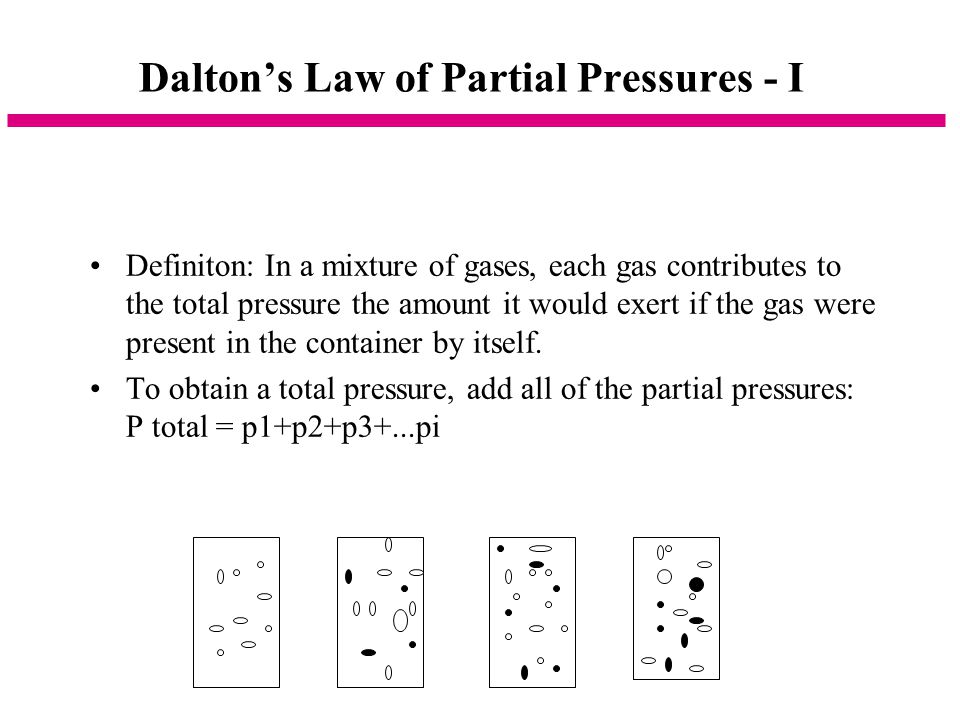 Dalton's Law of Partial Pressures - I