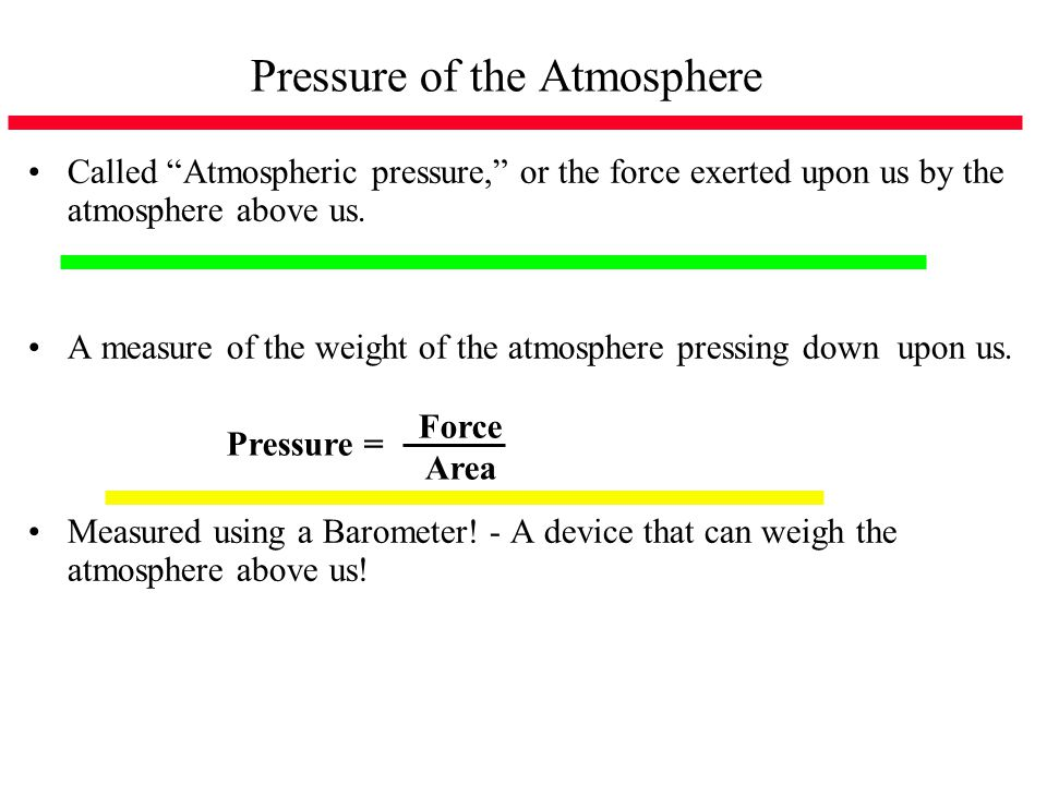 Pressure of the Atmosphere