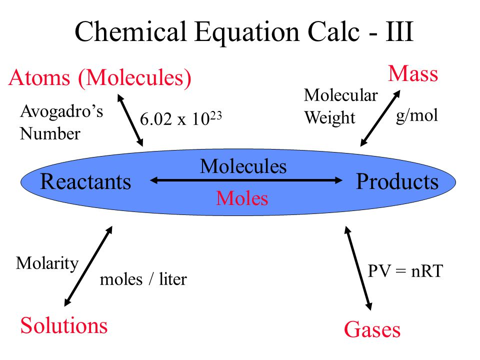 Chemical Equation Calc - III
