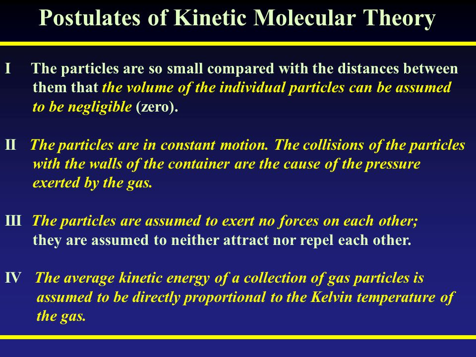 Postulates of Kinetic Molecular Theory
