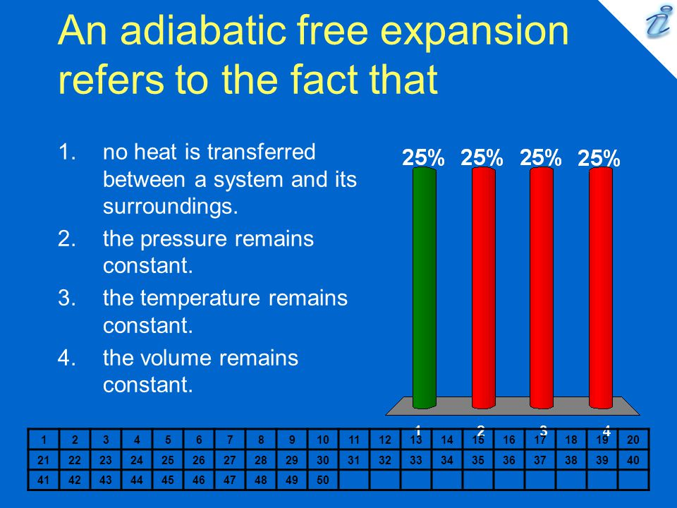 An adiabatic free expansion refers to the fact that
