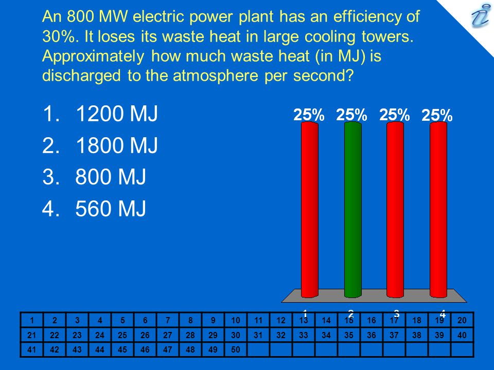 An 800 MW electric power plant has an efficiency of 30%