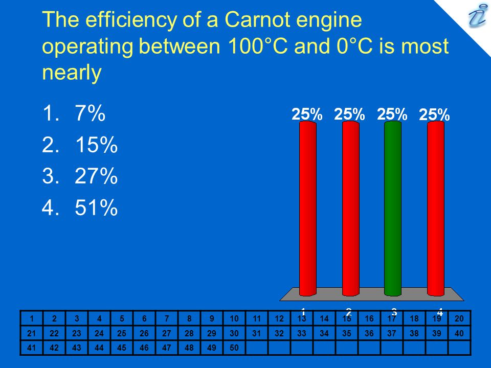 The efficiency of a Carnot engine operating between 100°C and 0°C is most nearly