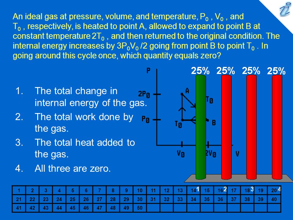 The total change in internal energy of the gas.