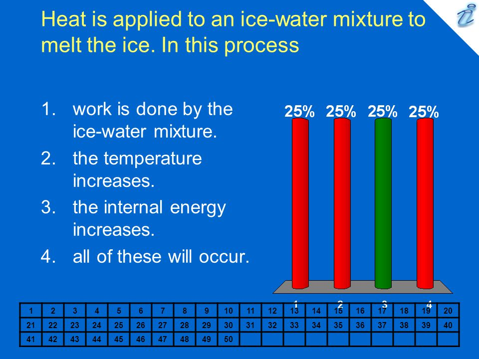 Heat is applied to an ice-water mixture to melt the ice