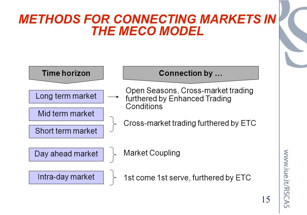 METHODS FOR CONNECTING MARKETS IN THE MECO MODEL