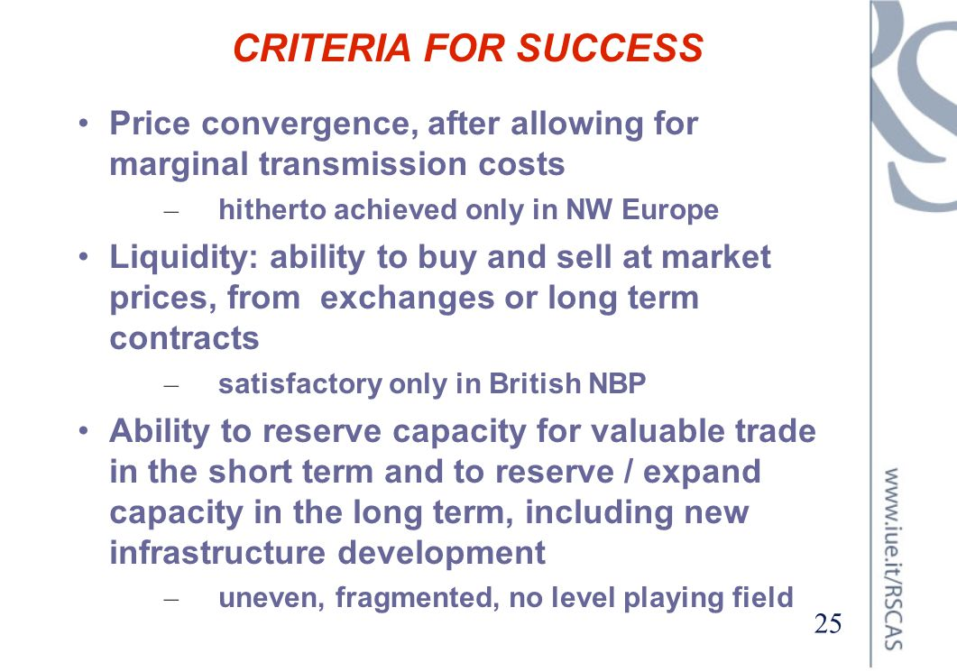 CRITERIA FOR SUCCESS Price convergence, after allowing for marginal transmission costs. hitherto achieved only in NW Europe.