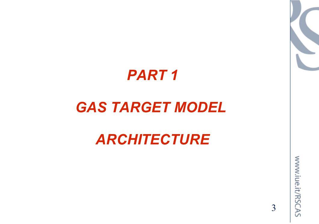 PART 1 GAS TARGET MODEL ARCHITECTURE