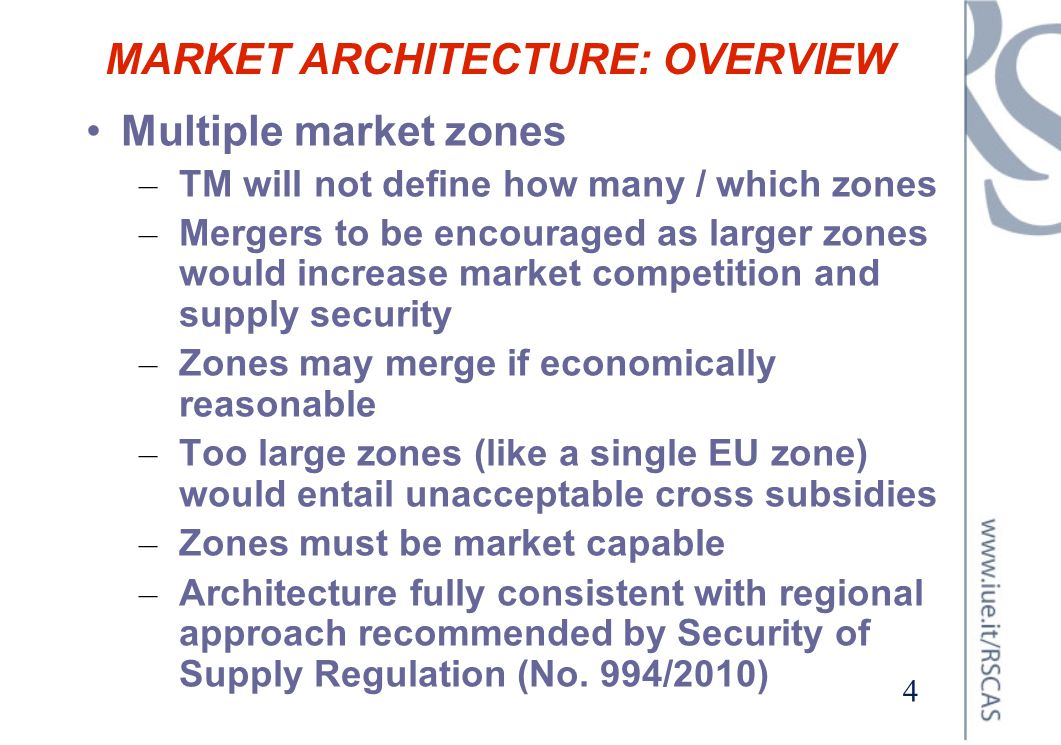 MARKET ARCHITECTURE: OVERVIEW